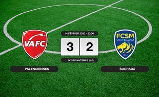 Ligue 2, 25ème journée: Le VAFC bat Sochaux 3-2 à domicile