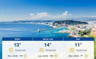 Météo Nice: Prévisions du samedi 22 février 2020