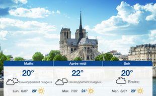 Météo Paris: Prévisions du dimanche 5 juillet 2020