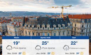 Météo Valence: Prévisions du mardi 22 juin 2021