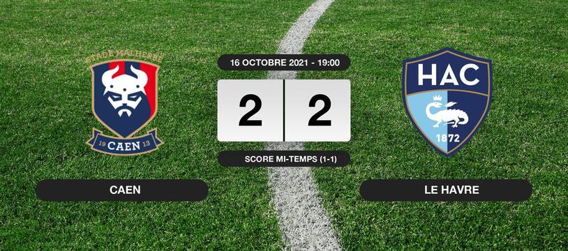 Résultats Ligue 2: Match nul entre Caen et Le HAC (2-2)