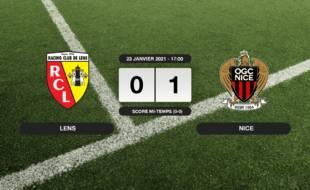RC Lens - OGC Nice: Succès 0-1 de l'OGC Nice face au RC Lens