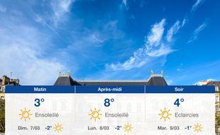 Météo Rennes: Prévisions du samedi 6 mars 2021