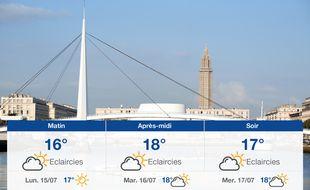 Meteo Le Havre Previsions Du Dimanche 14 Juillet 2019