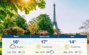 Météo Paris: Prévisions du dimanche 6 octobre 2019