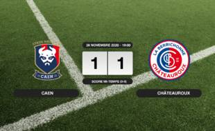 Ligue 2, 12ème journée: Match nul entre Caen et Châteauroux sur le score de 1-1