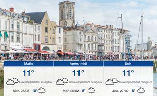 Météo La Rochelle: Prévisions du lundi 24 février 2020