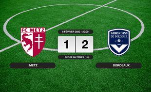 Metz - Bordeaux: Bordeaux s'impose à l'extérieur 1-2 contre Metz