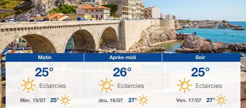 Météo Marseille: Prévisions du mardi 14 juillet 2020