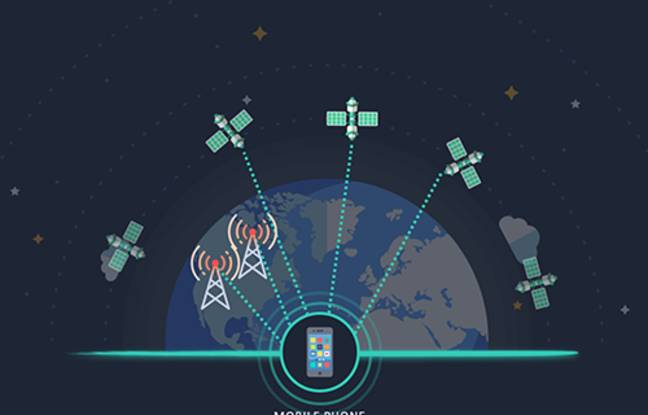 8 projects similar to Starlink