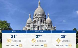 Météo Paris: Prévisions du mardi 4 août 2020