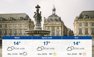 Météo Bordeaux: Prévisions du mardi 20 avril 2021