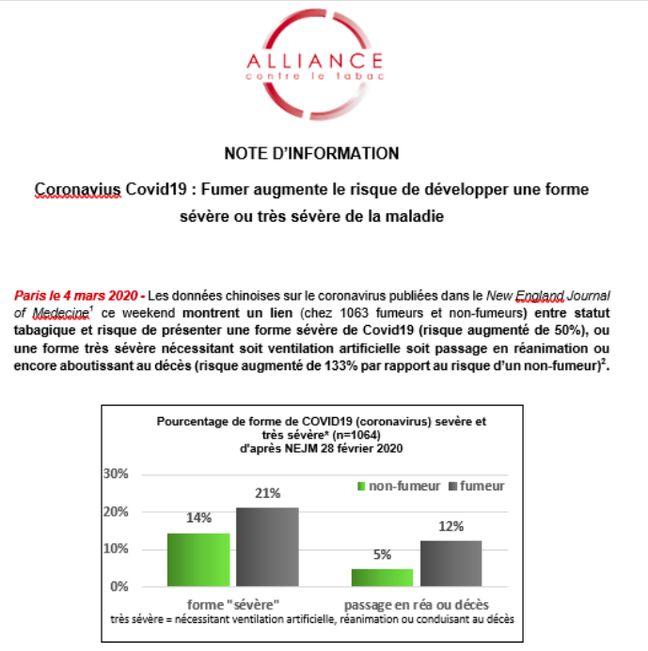 Capture d'écran du communiqué de presse de l'Alliance contre le tabac sur les fumeurs et le coronavirus.