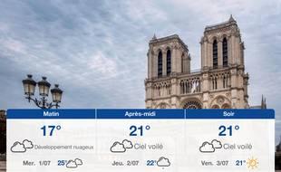 Météo Paris: Prévisions du mardi 30 juin 2020
