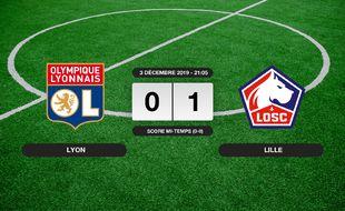 Ligue 1, 16ème journée: Le LOSC vainqueur de l'OL 1 à 0 au Groupama Stadium