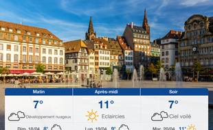 Météo Strasbourg: Prévisions du samedi 17 avril 2021