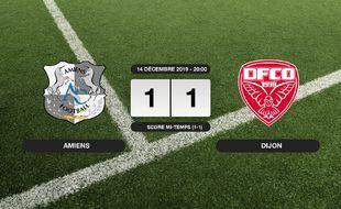 Amiens - Dijon: Amiens et Dijon font match nul 1-1