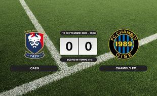 Ligue 2, 4ème journée: Match nul entre Caen et le FC Chambly (0-0)