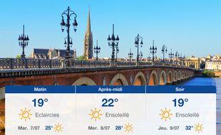 Météo Bordeaux: Prévisions du lundi 6 juillet 2020