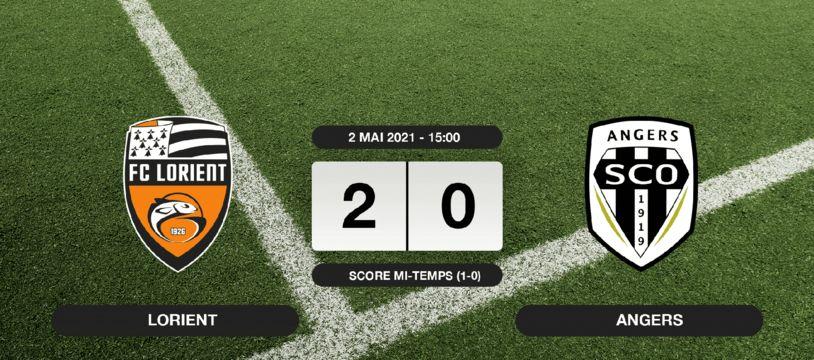 Lorient - Angers SCO: Lorient s'impose à domicile 2-0 contre Angers SCO