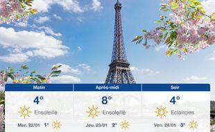 Météo Paris: Prévisions du mardi 21 janvier 2020