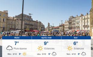 Météo Bordeaux: Prévisions du mardi 1 décembre 2020