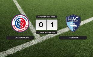Ligue 2, 25ème journée: Le HAC bat Châteauroux 0-1 au stade Gaston-Petit
