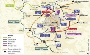 Les projets pour le Grand Paris.