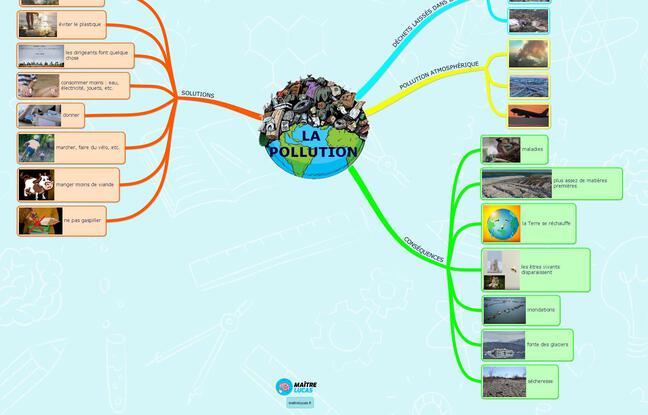 Une carte mentale, ici sur la leçon de la pollution.