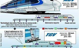 Le groupe français Alstom a vendu à une compagnie ferroviaire italienne privée 25 rames de son nouveau TGV, baptisé AGV, pour 650 millions d'euros, une commande assortie d'un contrat de maintenance sur 30 ans dont le montant n'a pas été dévoilé, a annoncé Alstom jeudi dans un communiqué.