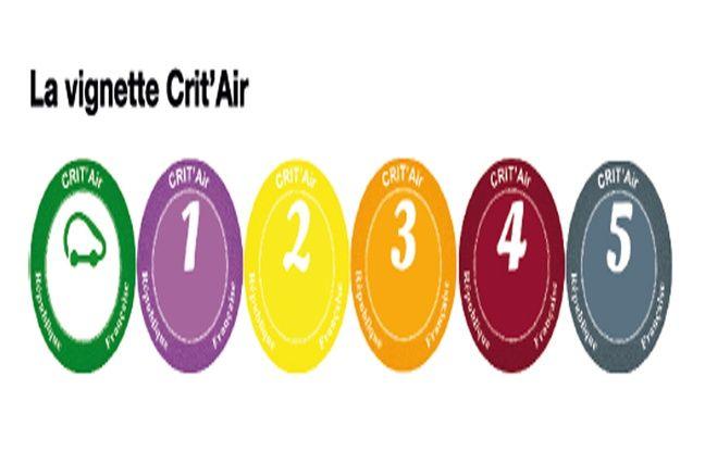 Les différentes vignettes sont attribuées selon la norme d'émissions Euro correspondant à la date de mise en circulation du véhicule et au type de moteur.