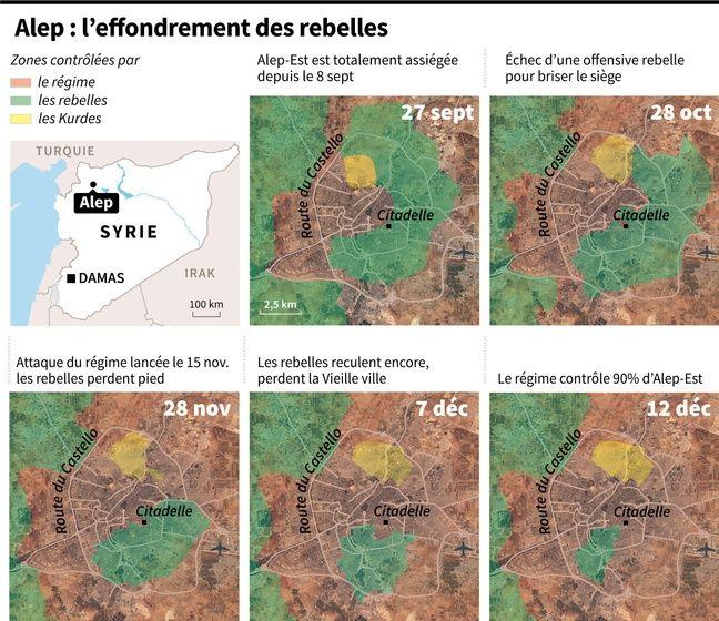 Evolution des zones de conflit à Alep entre septembre et décembre 2016.