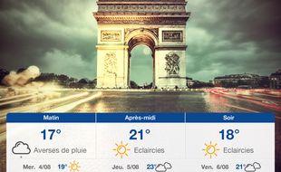 Météo Paris: Prévisions du mardi 3 août 2021
