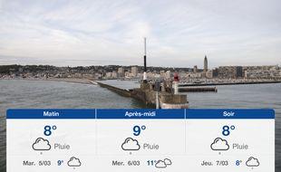 Météo Le Havre: Prévisions du lundi 4 mars 2019