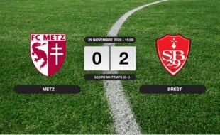 Metz - Stade Brestois: Succès 0-2 du Stade Brestois face à Metz