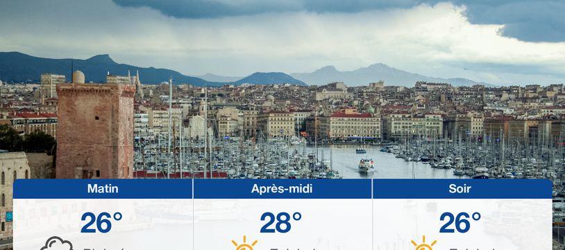 Météo Marseille: Prévisions du samedi 24 juillet 2021
