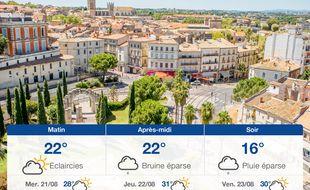 Météo Montpellier: Prévisions du mardi 20 août 2019.