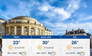 Météo Rennes: Prévisions du lundi 22 juillet 2019