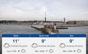 Météo Le Havre: Prévisions du dimanche 10 mars 2019