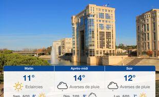 Météo Montpellier: Prévisions du vendredi 5 mars 2021
