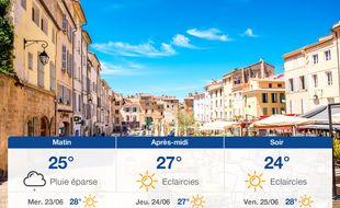 Météo Aix-en-Provence: Prévisions du mardi 22 juin 2021