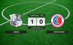 Ligue 2, 22ème journée: Amiens vainqueur de Châteauroux 1 à 0 au stade de la Licorne