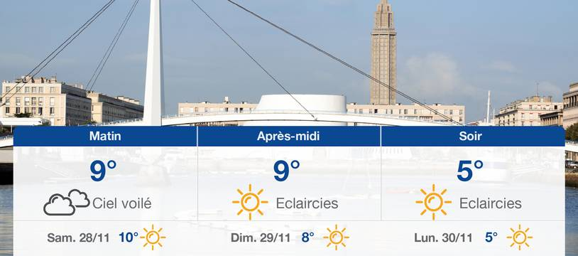 Météo Le Havre: Prévisions du vendredi 27 novembre 2020