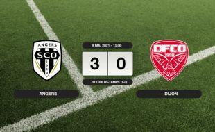 Angers SCO - Dijon: Succès 3-0 d'Angers SCO face à Dijon