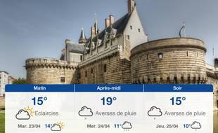 Météo Nantes: Prévisions du lundi 22 avril 2019
