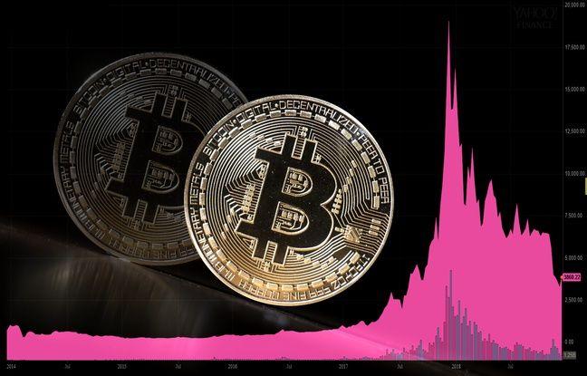 Le cours du bitcoin entre 2010 et 2014 (photomontage)