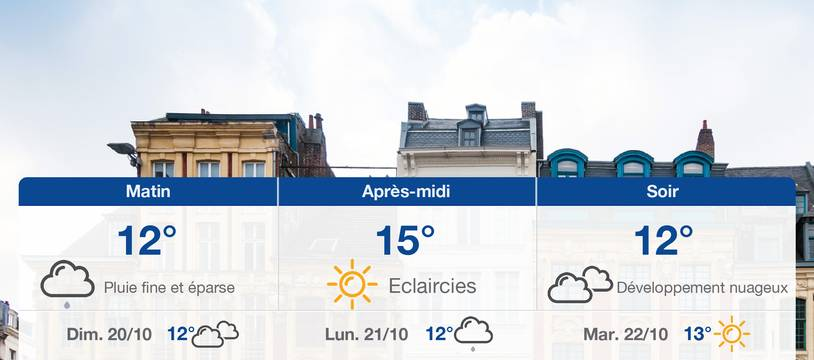Météo Lille: Prévisions du samedi 19 octobre 2019