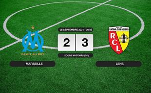 Résultats Ligue 1: Le RC Lens vainqueur de l'OM 3 à 2 à l'Orange Vélodrome