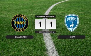 Ligue 2, 20ème journée: Match nul entre le FC Chambly et Niort sur le score de 1-1