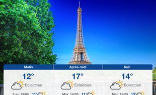 Météo Paris: Prévisions du dimanche 12 mai 2019